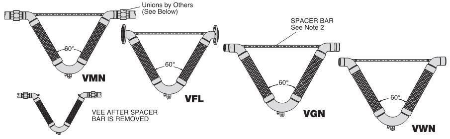 V-Loops